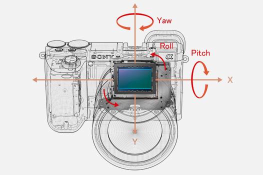 ソニーα6500の5軸手ブレ補正で安定した撮影が出来る