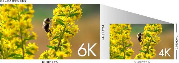 ソニーα6500は6K動画の撮影が出来る
