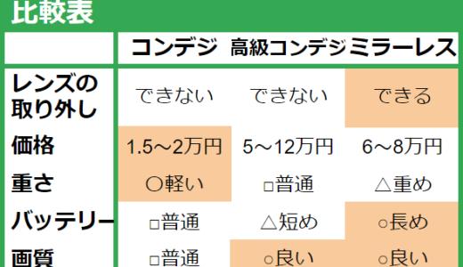 コンデジ・高級コンデジ・ミラーレスの違いを比較【どっちがおすすめ?】