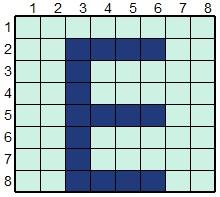画素数は横の画素数と高さの画素数で計算できる